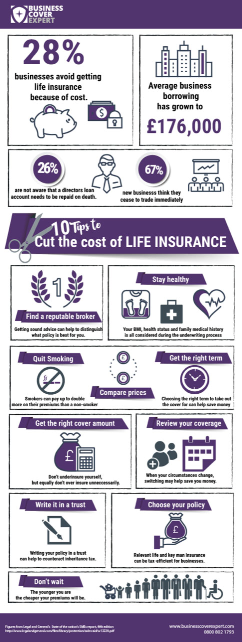 cut the cost of life insurance